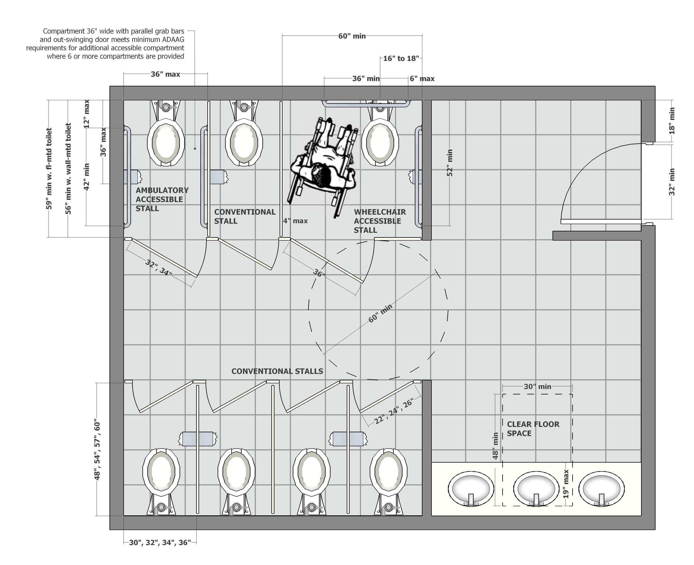 Ada Bathroom Requirements Incredible Mavi New York Ada Bathroom Planning Guide Mavi New York Architecture