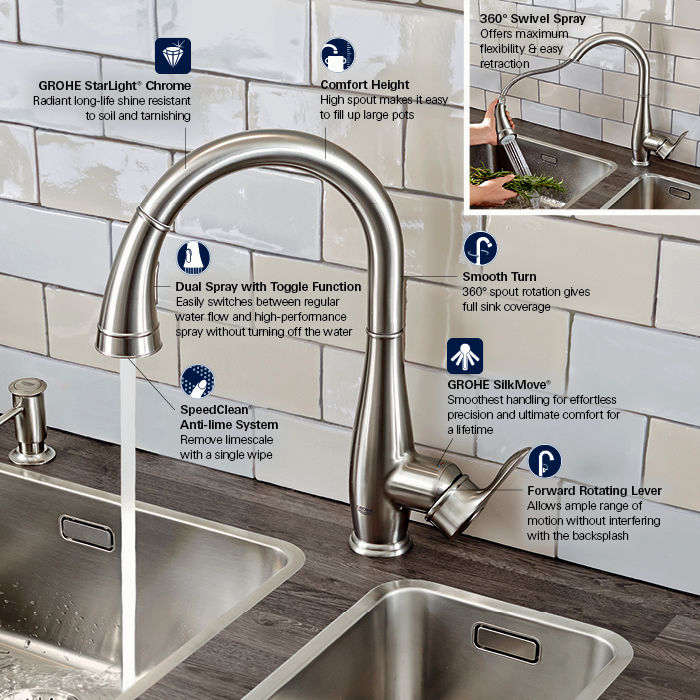 beautiful grohe bathroom faucets inspiration-Awesome Grohe Bathroom Faucets Layout