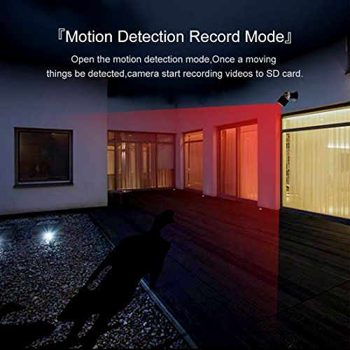 best of mini spy cameras for bathrooms architecture-Finest Mini Spy Cameras for Bathrooms Online