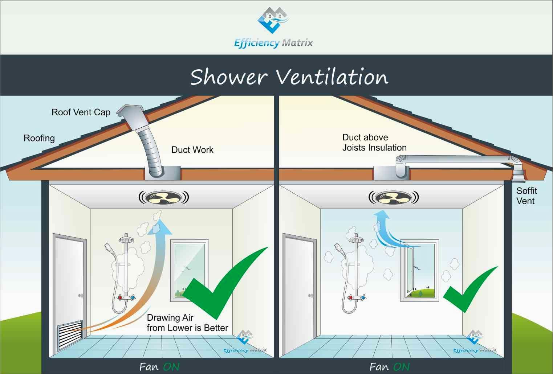 fresh exhaust fan bathroom plan-Best Of Exhaust Fan Bathroom Ideas