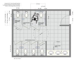 Ada Compliant Bathrooms Cute Mavi New York Ada Bathroom Planning Guide Mavi New York Architecture