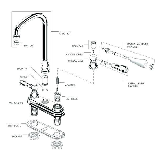 awesome delta bathroom sinks plan-Incredible Delta Bathroom Sinks Model