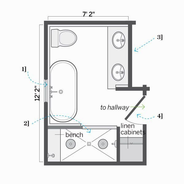 Amazing 6x8 Bathroom Layout Portrait - Home Sweet Home ...
