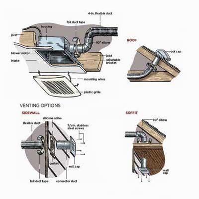 cute bathroom fan soffit vent layout-Beautiful Bathroom Fan soffit Vent Décor