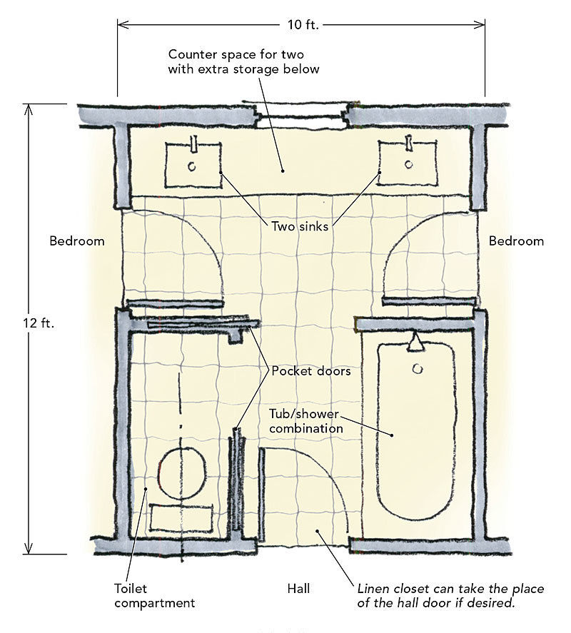 finest house plans with jack and jill bathroom décor-Finest House Plans with Jack and Jill Bathroom Model