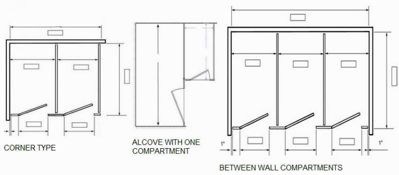new bathroom stall partitions portrait-Stunning Bathroom Stall Partitions Construction