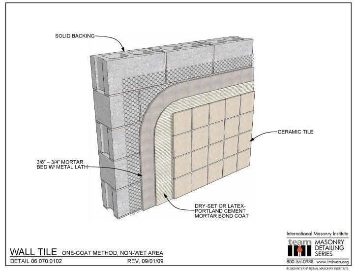 sensational wall tiles for bathroom construction-Fantastic Wall Tiles for Bathroom Decoration