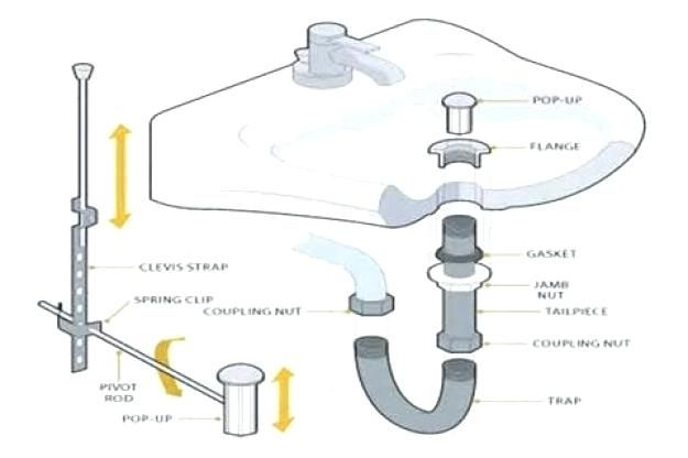New Bathroom Sink Plumbing Diagram Model - Home Sweet Home ...