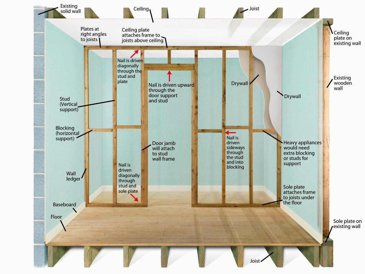 wonderful bathroom stall hardware layout-New Bathroom Stall Hardware Online