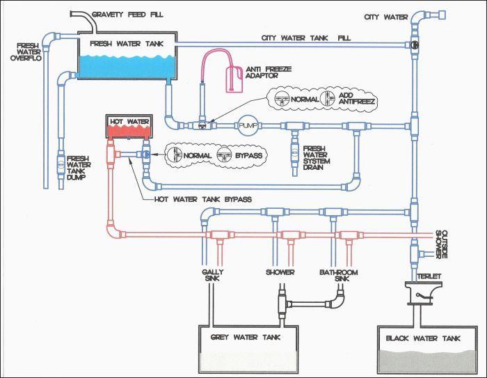 beautiful bathroom sink plumbing diagram photograph-New Bathroom Sink Plumbing Diagram Model