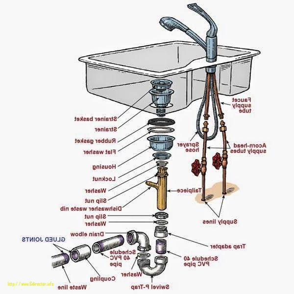 fascinating bathroom sink plumbing diagram decoration-New Bathroom Sink Plumbing Diagram Model