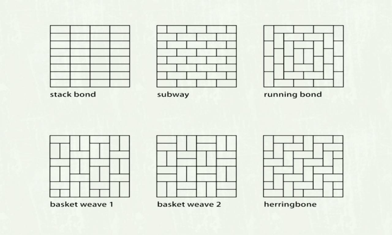 sensational half bathroom ideas pattern-Elegant Half Bathroom Ideas Ideas