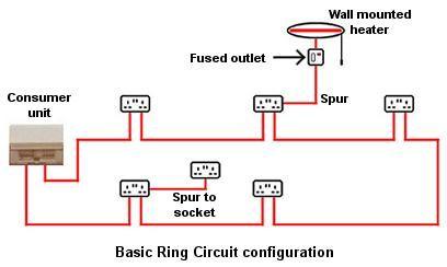 Bathroom Lighting Regulations - Bathroom Design Ideas Gallery Image on wiring bathroom fan, wiring bathroom vent, wiring home, wiring a bathroom,