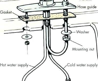 Plumbing Parts Plus - Home Sweet Home   Modern Livingroom