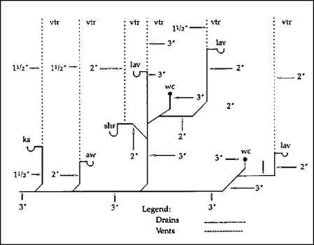 Plumbing Riser Diagram Bathroom Design Ideas Gallery Image And